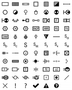 Electrical symbols for electrical contractors